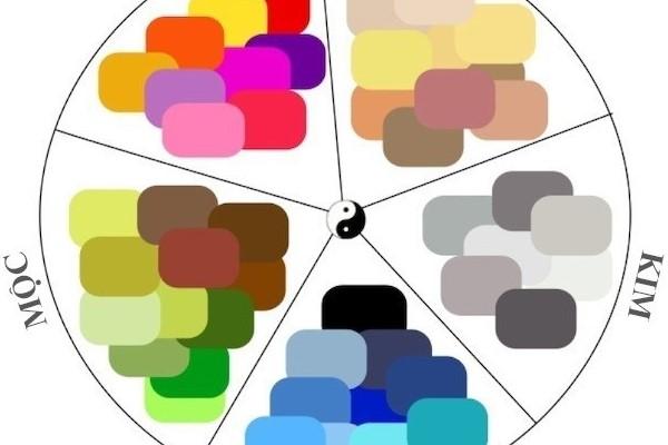 Mệnh Hỏa sơn nhà màu gì? Khám phá những màu sơn đem lại tài lộc cho mệnh Hoả