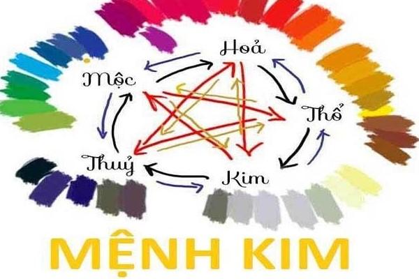 Top 3 nhóm nghề hợp mệnh Kim để